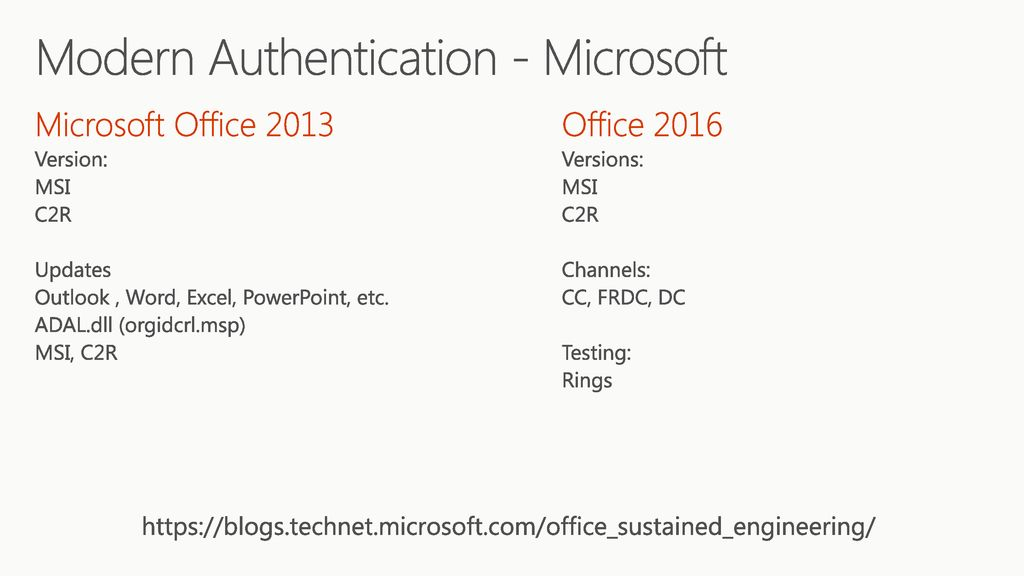 Modern Auth – How It Works and What To Do When It Doesn't