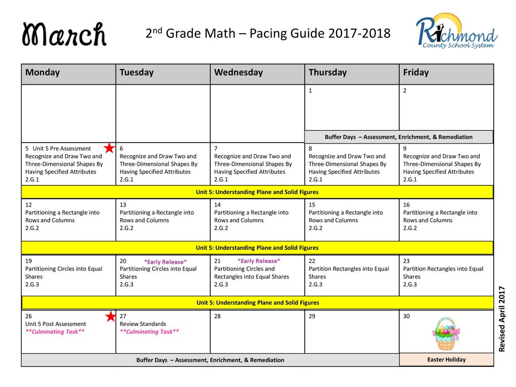 2nd Grade Math – Pacing Guide