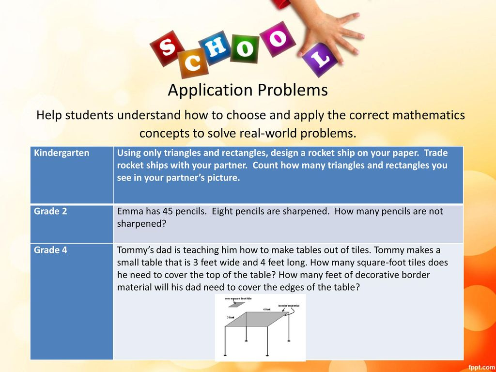 Eureka Math Parent Night - ppt download
