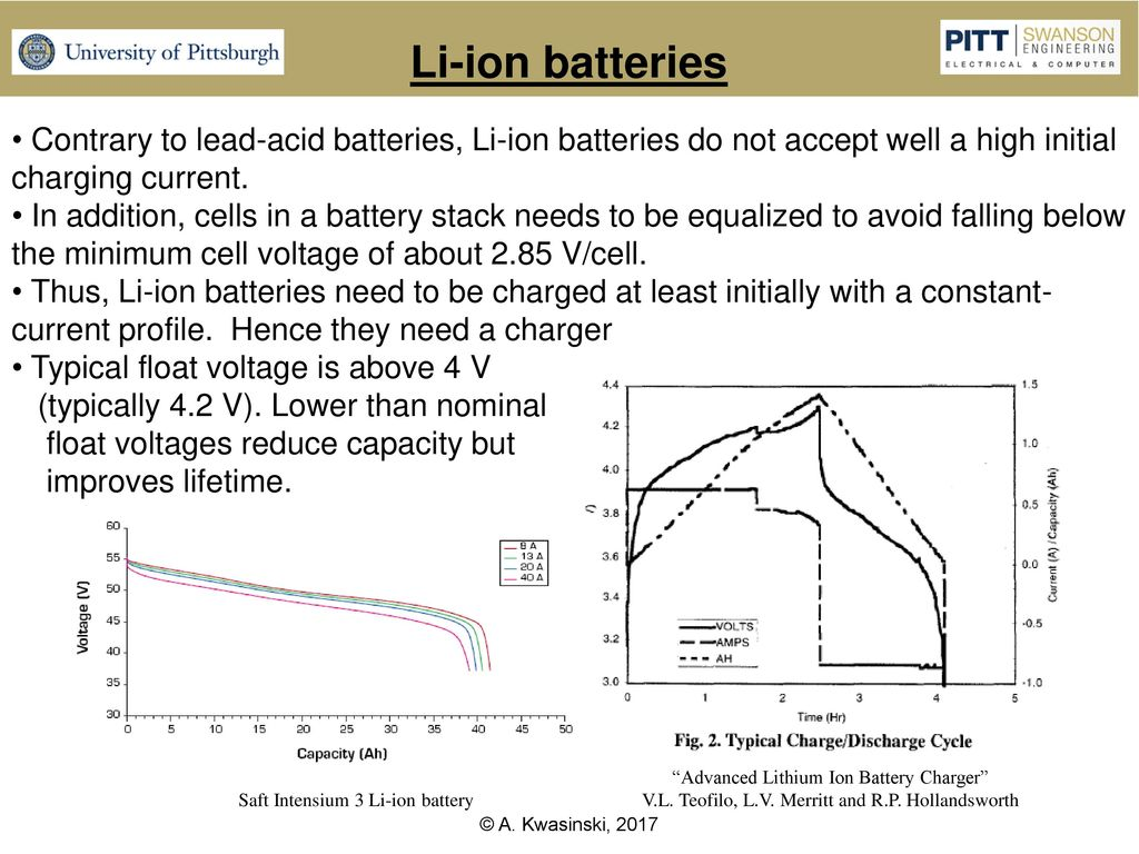 Microgrid Concepts And Distributed Generation Technologies Ppt High Current Battery Charger Li Ion Batteries Contrary To Lead Acid Do