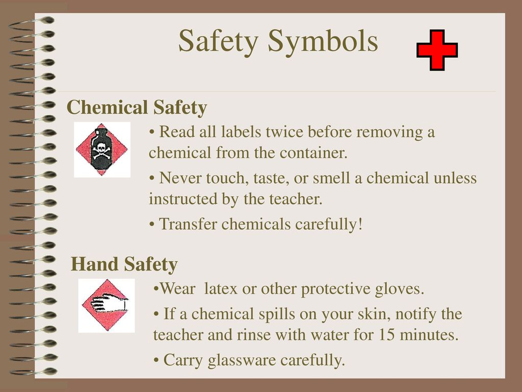 Safety In The Science Lab Ppt Download