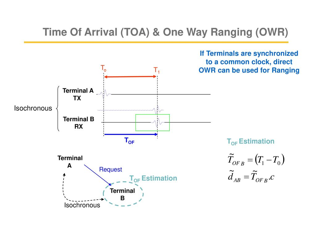 Uwb Technology And Implications For Sensor Networks Ppt Download Pam1 Relay Wiring Diagram 12 Time