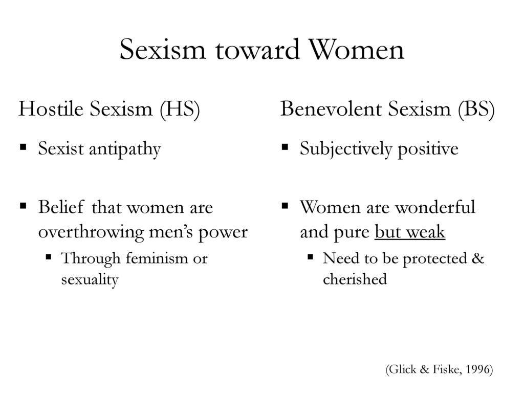 hostile sexism definition