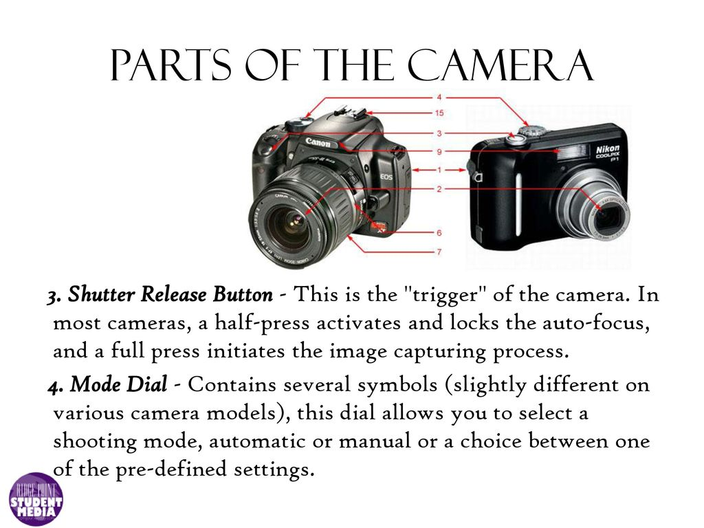 Digital Canon Camera Parts Diagram Nikon Of The What Do They Download 1024x768