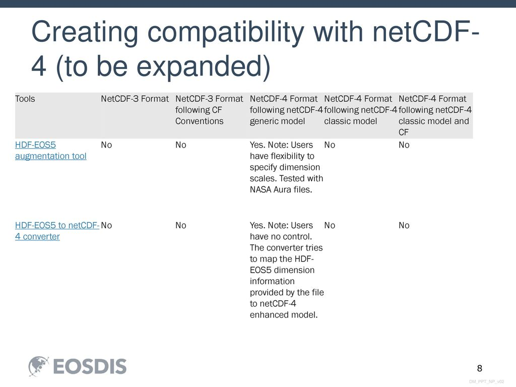 Moving from HDF4 to HDF5/netCDF-4 - ppt download