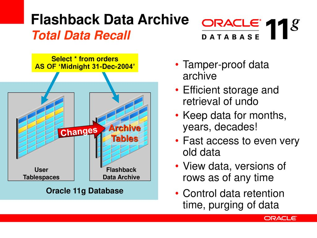 Introduction to Oracle Database 11g – The Innovation