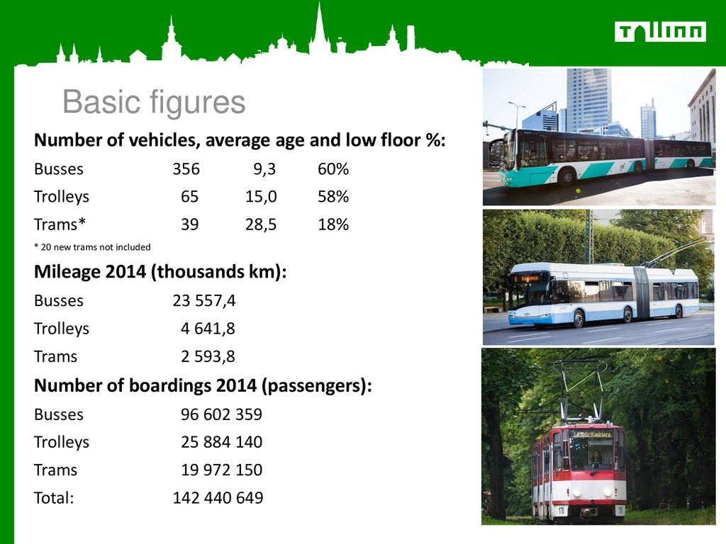 d4b084142e6 Andres Harjo Transport Department City of Tallinn - ppt download