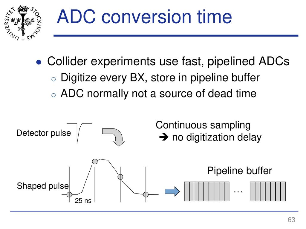Intro To Triggering And Data Acquisition Ppt Download Fast Pulse Detector Adc Conversion Time Collider Experiments Use Pipelined Adcs