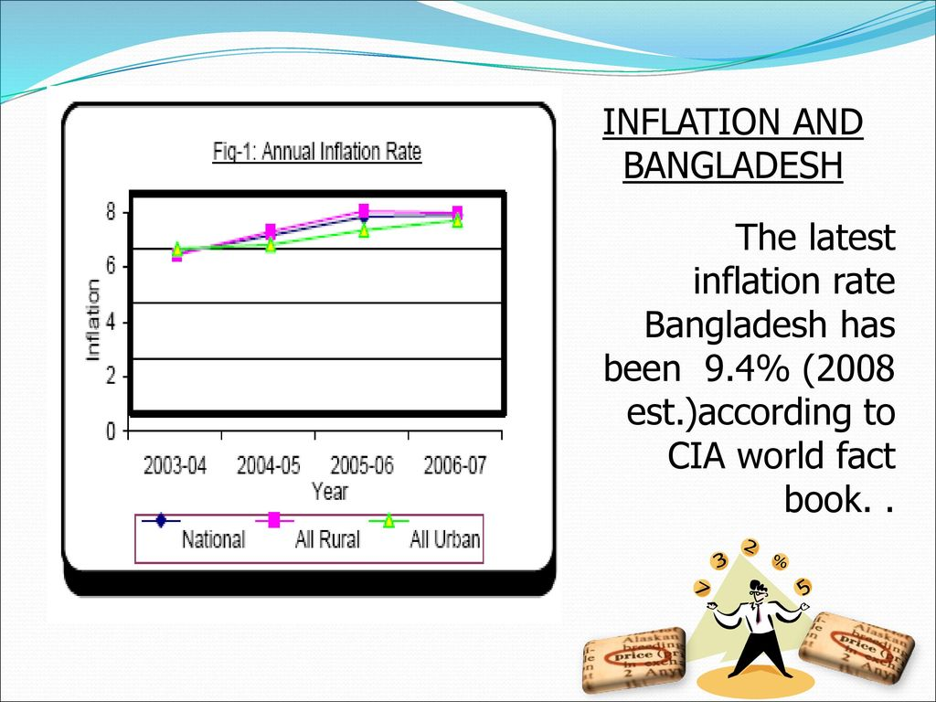 ECONOMICS TOPIC: INFLATION  - ppt download