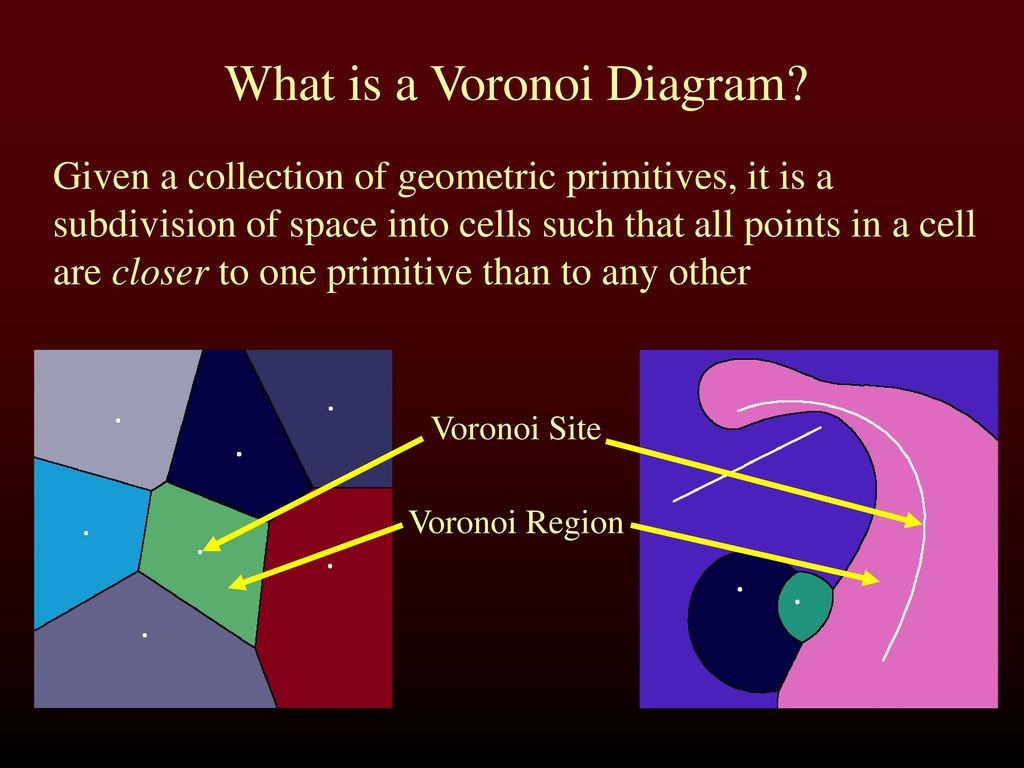 Kenneth E Hoff Iii Tim Culver John Keyser Ppt Download Voronoi Diagram Tutorial What Is A