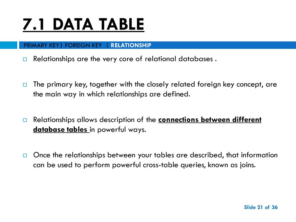 Chapter 7 Database Access Through Web Ppt Download