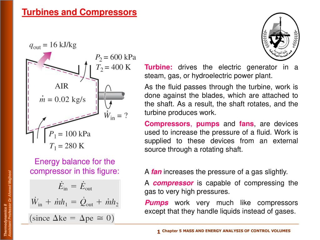 Energy balance for the compressor in this figure: - ppt download