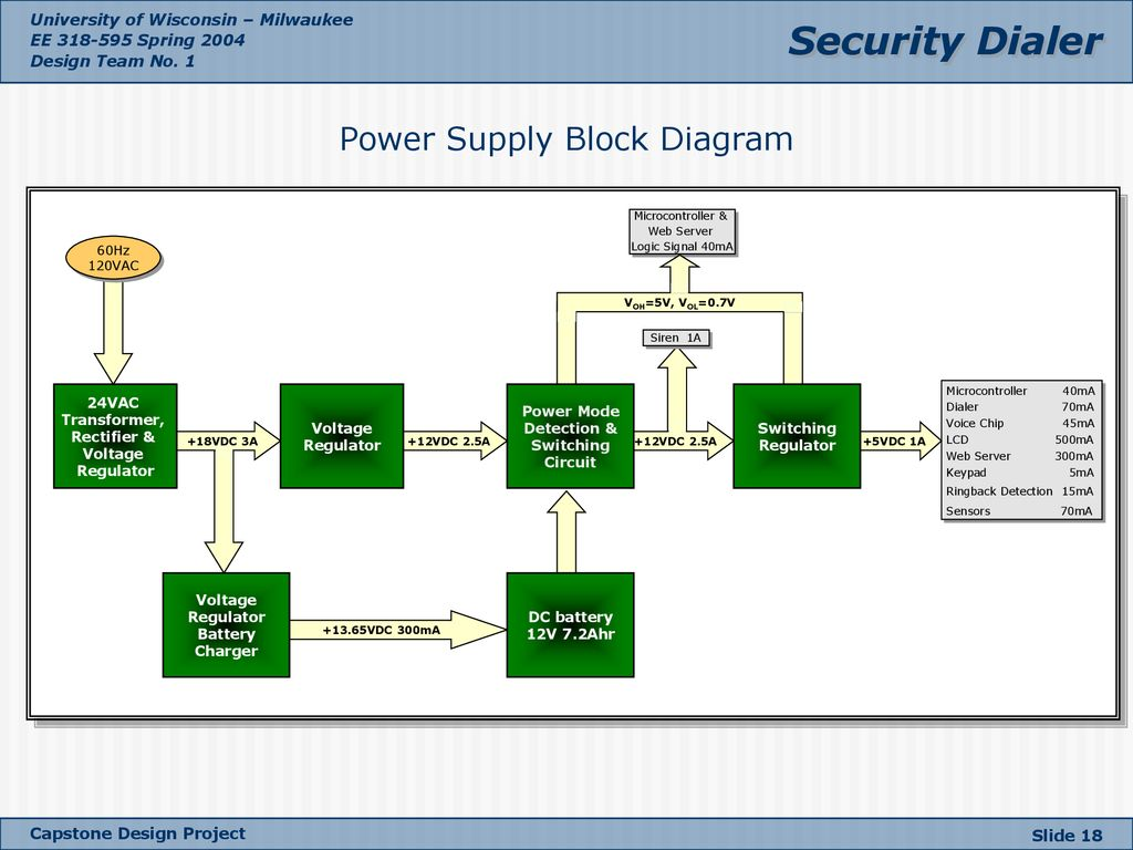 Capstone Design Project Ppt Download Switched Mode Power Supply Block Diagram