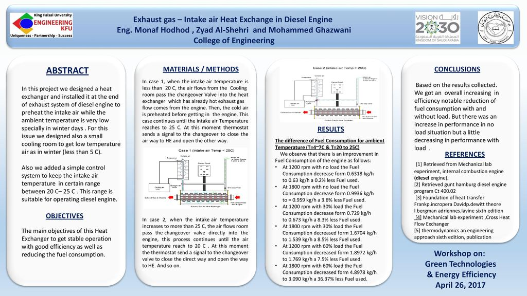 ABSTRACT Exhaust gas – Intake air Heat Exchange in Diesel