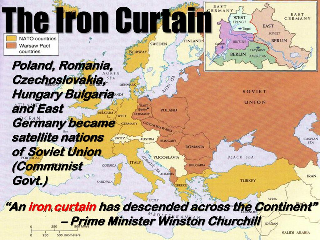 peep under the iron curtain - ppt download