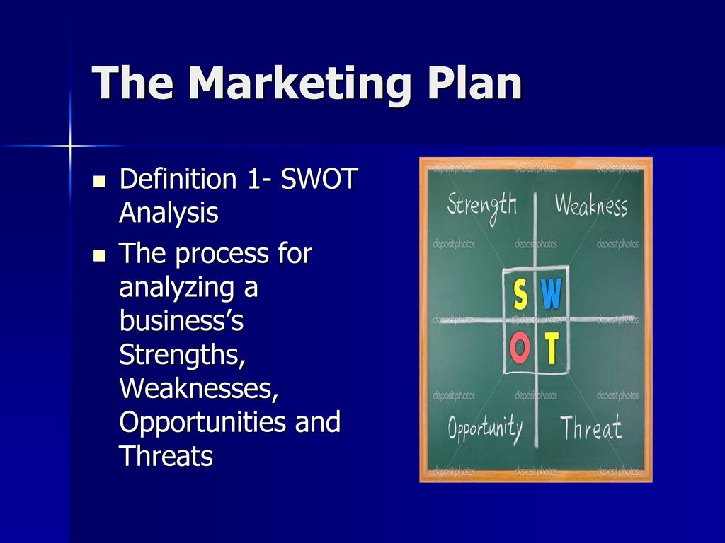 the marketing plan chapter 2 page ppt download