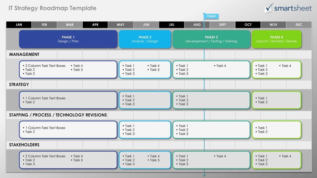 IT Strategy Roadmap Template Ppt Download - Training roadmap template