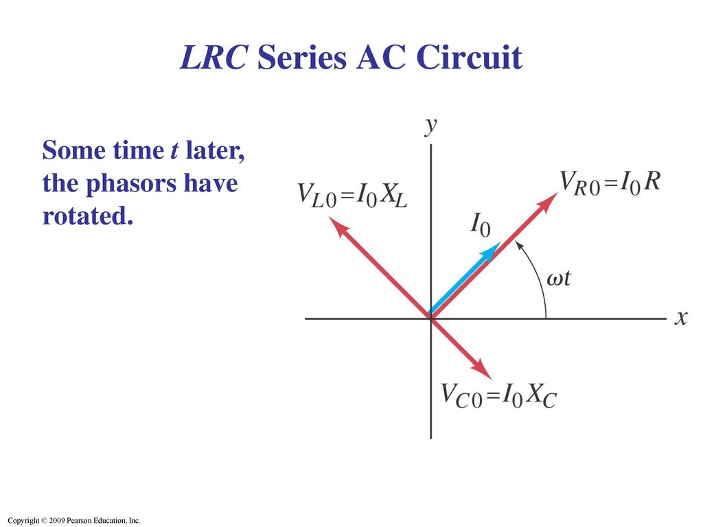 Inductance Electromagnetic Oscillations And Ac Circuits Ppt Download Circuit Diagram Lrc Series Some Time T Later The Phasors Have Rotated