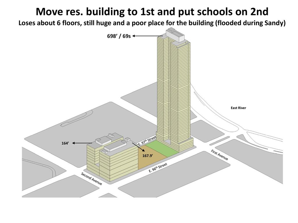 Move Res Building To 1st And Put Schools On 2nd