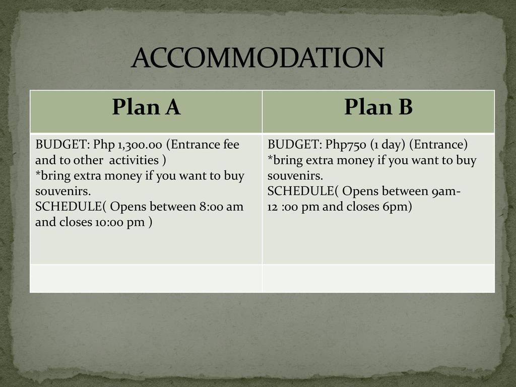Project In Media And Information Literacy Field Trip Plan Ppt B Electrical Christchurch Accommodation A