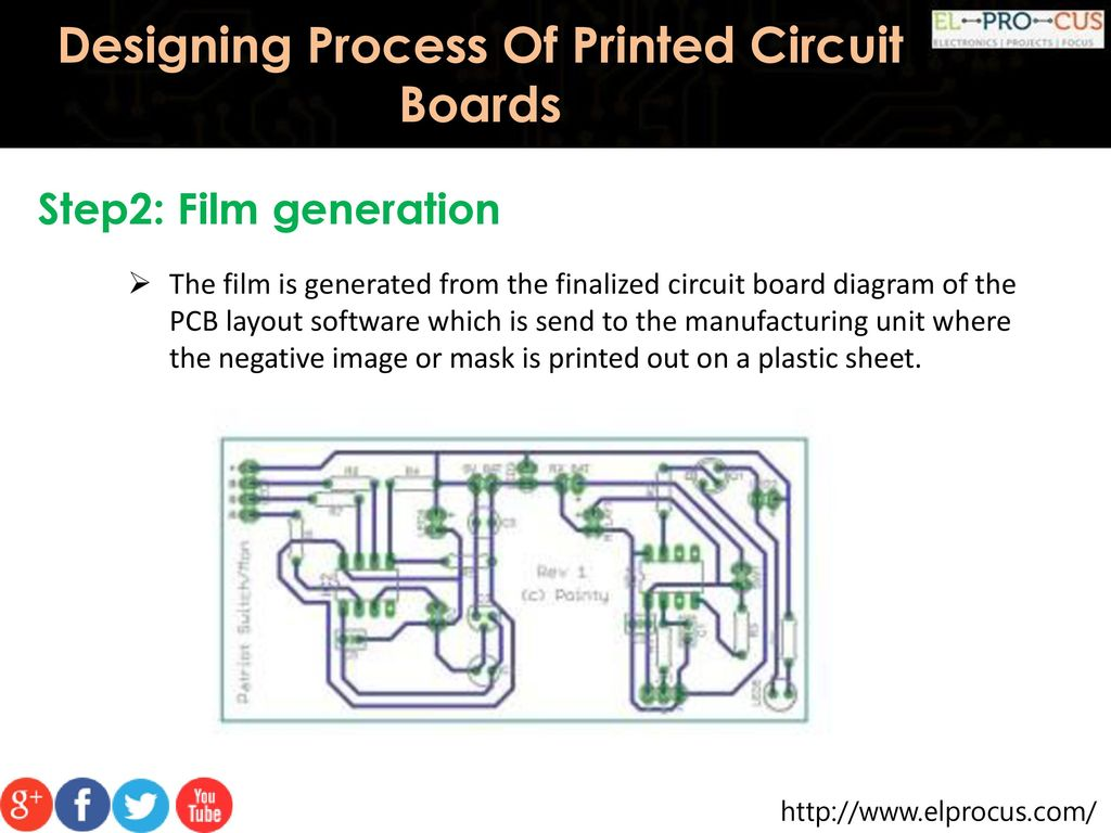 Pcb Design Printed Circuit Board Design Process Equipment And