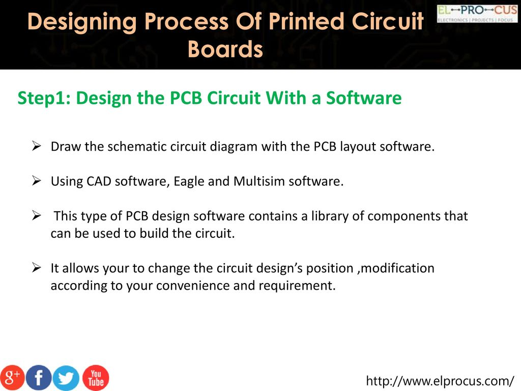 Designing Process Of Printed Circuit Boards Ppt Download Step 1 Build The