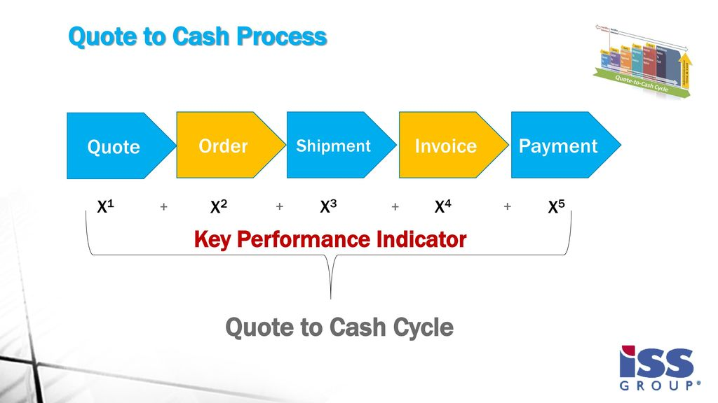 Quote To Cash | How To Improve The Quote To Cash Process Ppt Download