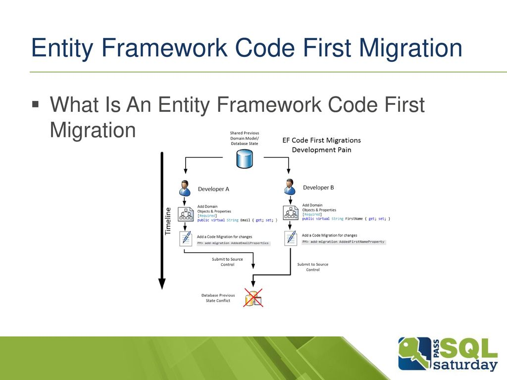 Entity Framework 6 New Features - ppt download