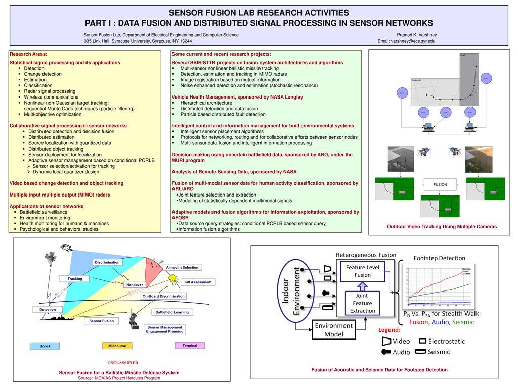 SENSOR FUSION LAB RESEARCH ACTIVITIES PART I : DATA FUSION