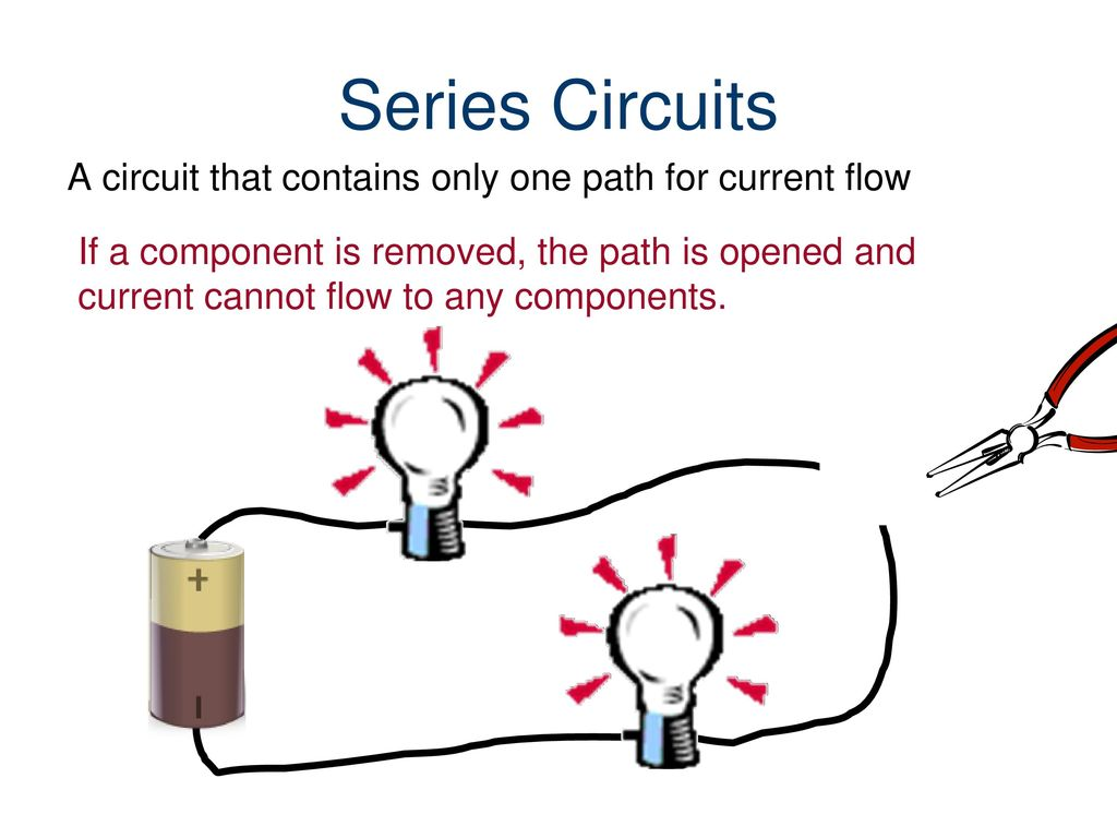 Circuit Design Gateway To Technology Ppt Download The Flow Of Current In Series 7 Circuits A That Contains Only One Path For