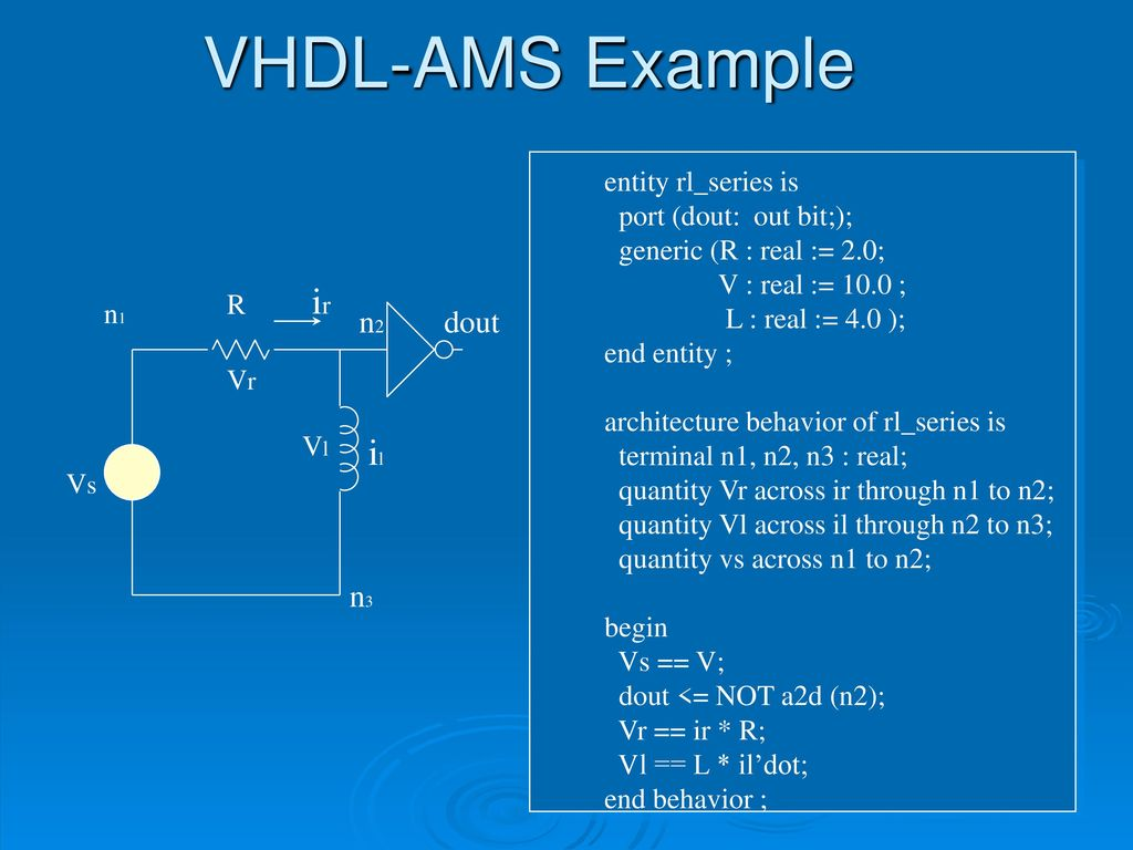 Mixed Digital Analog Simulation And Modeling Research Ppt Download 10 Integrated Schematic Editor Simulator Context Electronic Design Automation 4 Vhdl Ams