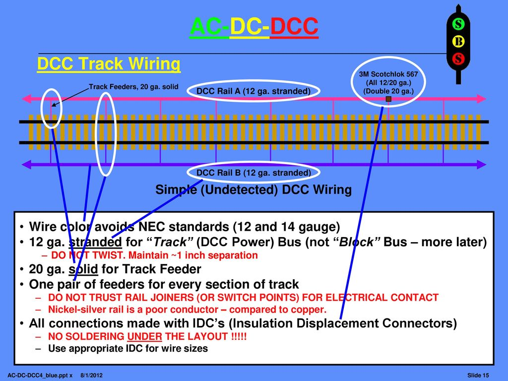 Dcc Track Wiring Detailed Schematics Diagram Switch Note This Clinic Is Highly Animated With Picture Overlays And Train