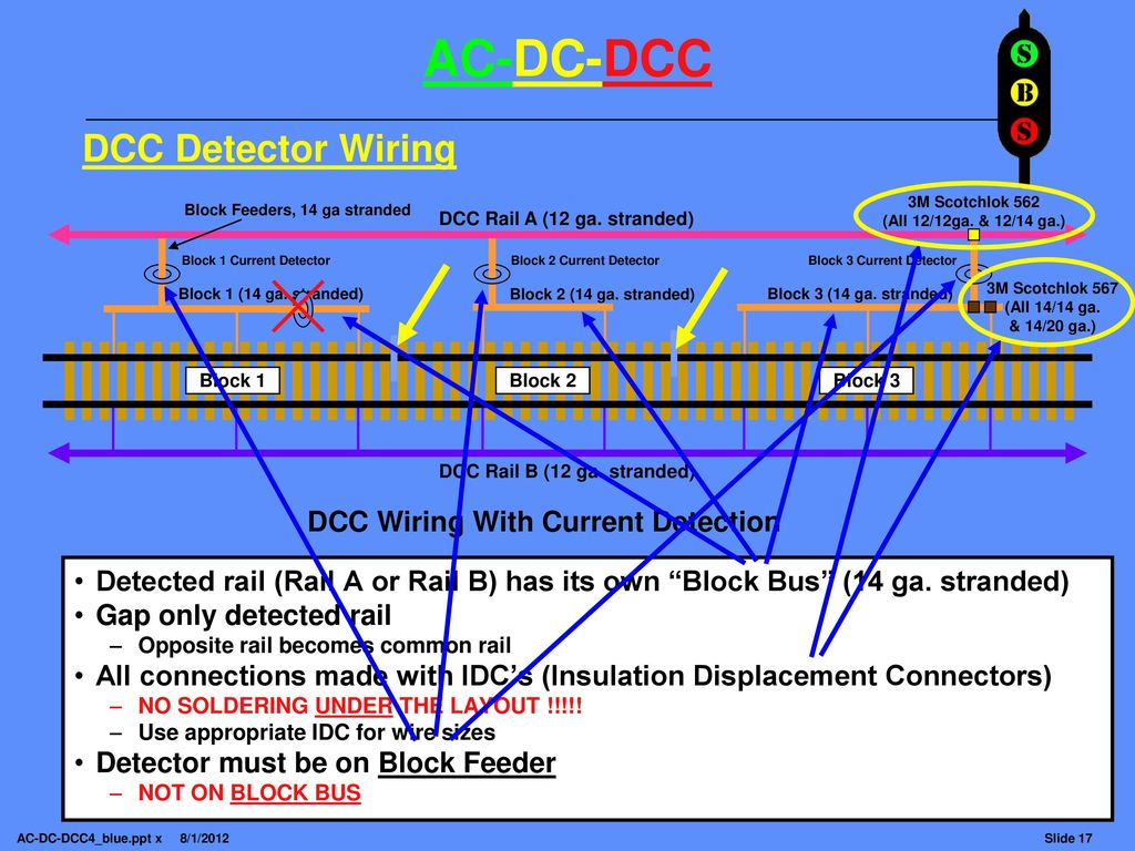 Note This Clinic Is Highly Animated With Picture Overlays And Wiring For Dcc 17 Detector
