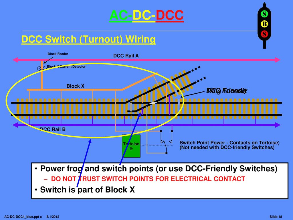 Note This Clinic Is Highly Animated With Picture Overlays And Tortoise Wiring Diagram Dcc Switch Turnout