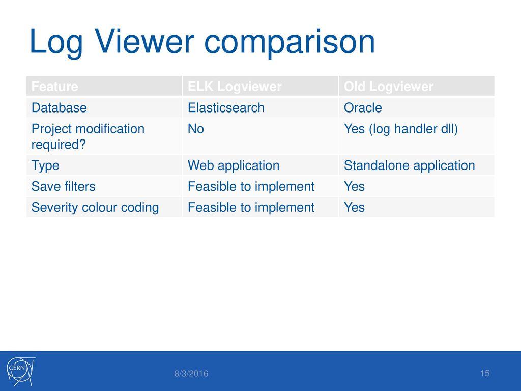 WinCC-OA Log Analysis SCADA Application Service - Reporting