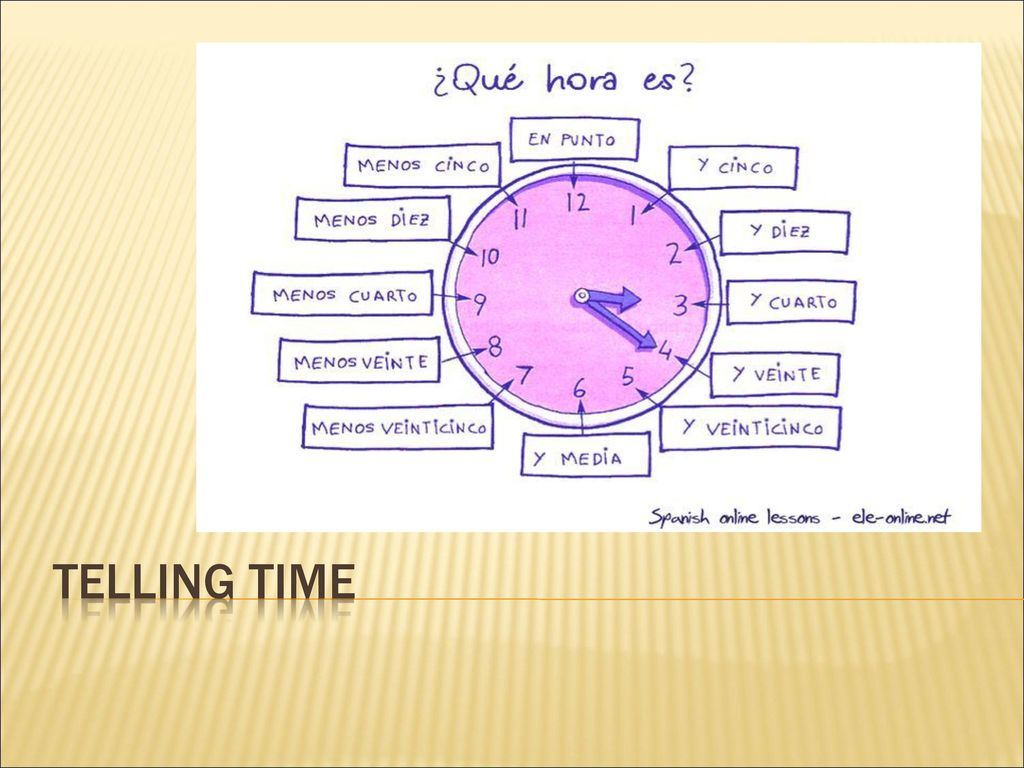 Menos Time