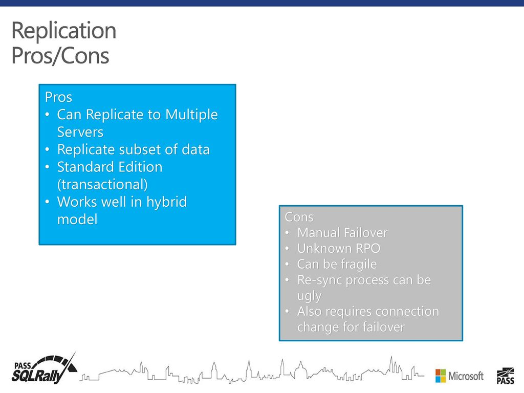 SQL Server DR in Microsoft Azure - ppt download