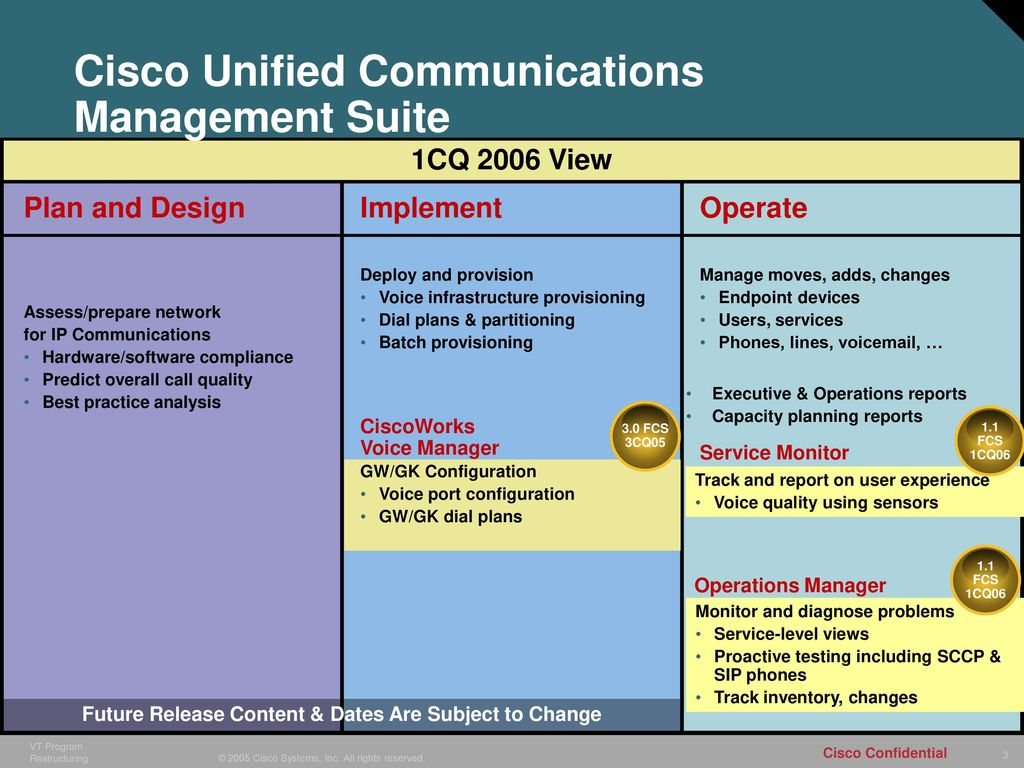 Cisco Unified Communications Management - ppt download