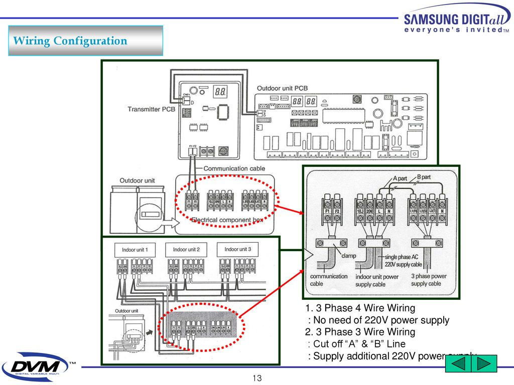 5 Outdoor Unit Installation Ppt Download 4 Wire 220v Schematic Diagram 14 Wiring Configuration