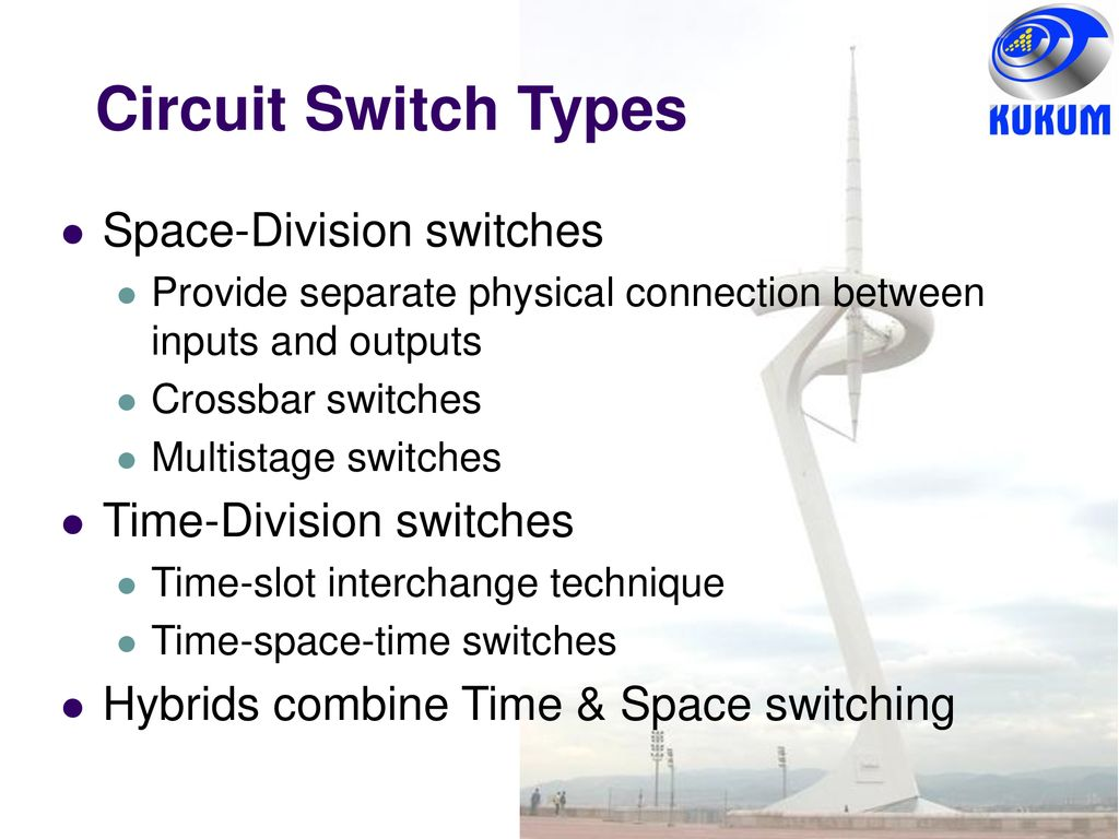 Chapter 4 Circuit Switching Networks Ppt Download Re A Hybrid 2 To Wire Telephone 50