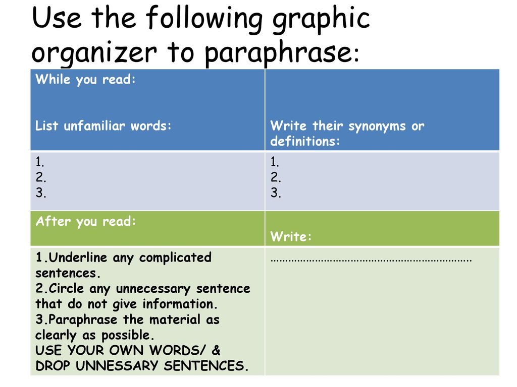 paraphrasing words list