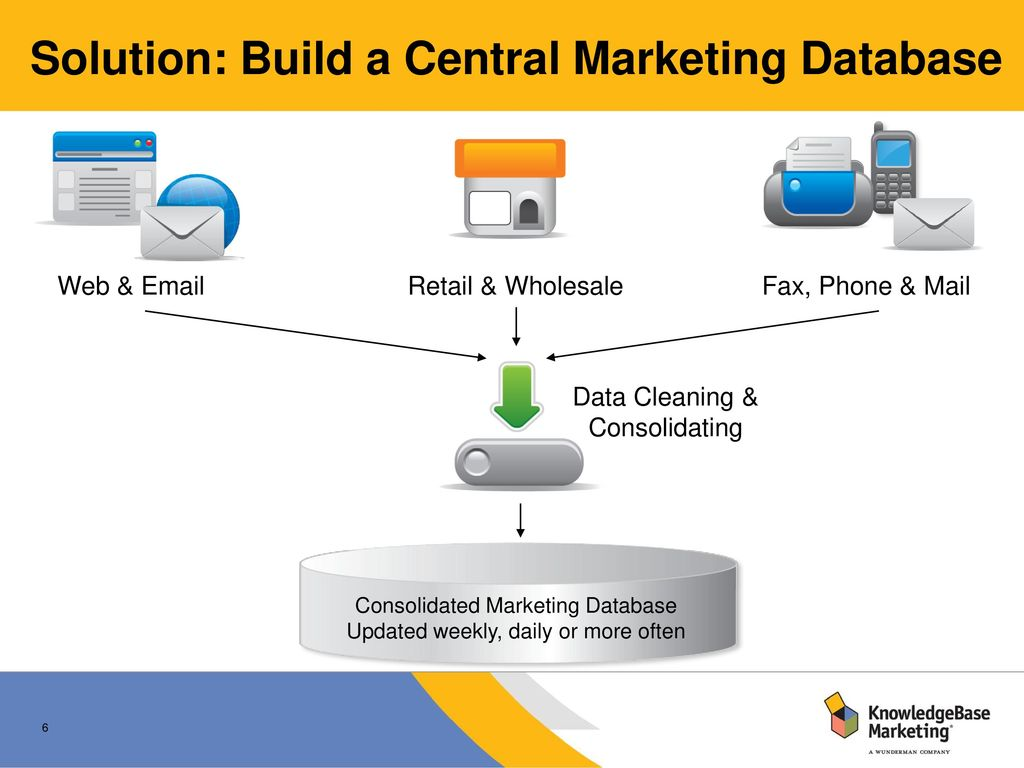 How And Why To Build A Marketing Database In House Or Out Source Faxphone Wiring Diagram 6 Solution
