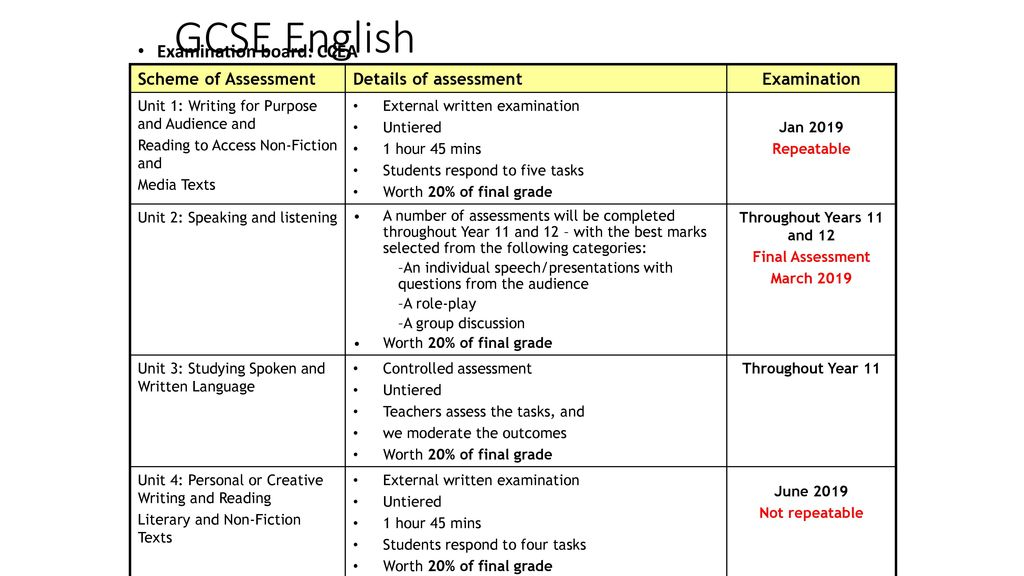 Gcse Related Information Ppt Download