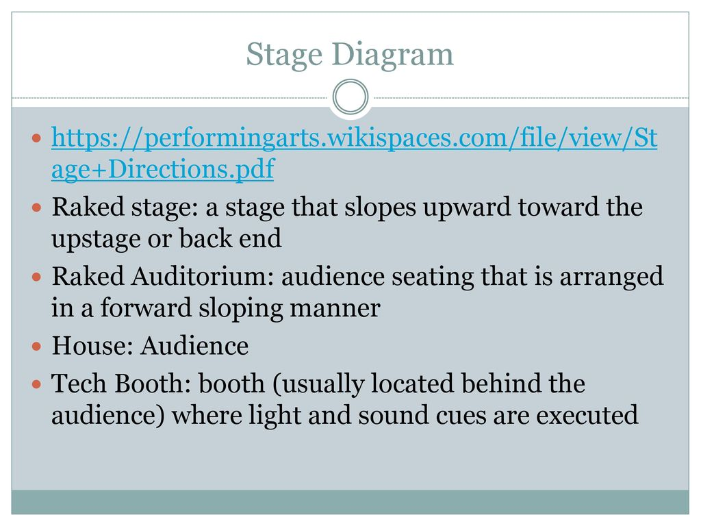 Musical Theatre Vocabulary Lesson ppt download