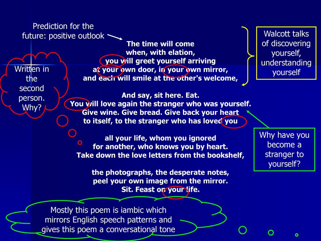Love After Love Explore the poems meanings - ppt download