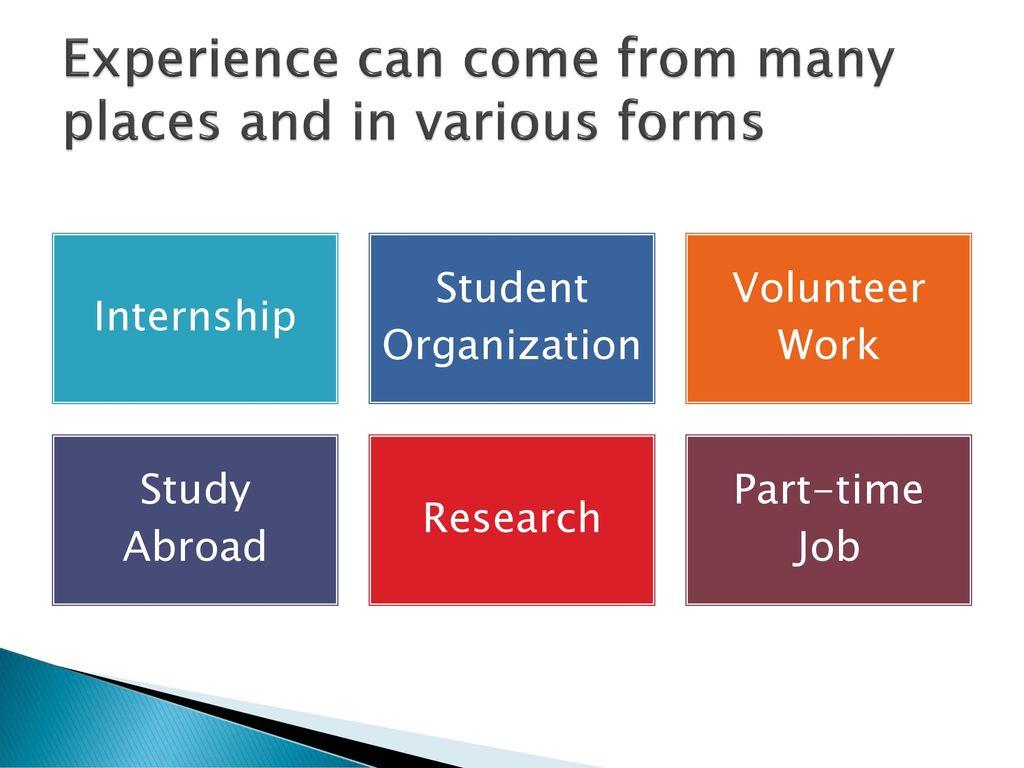 Finding a Summer Job or Internship - ppt download