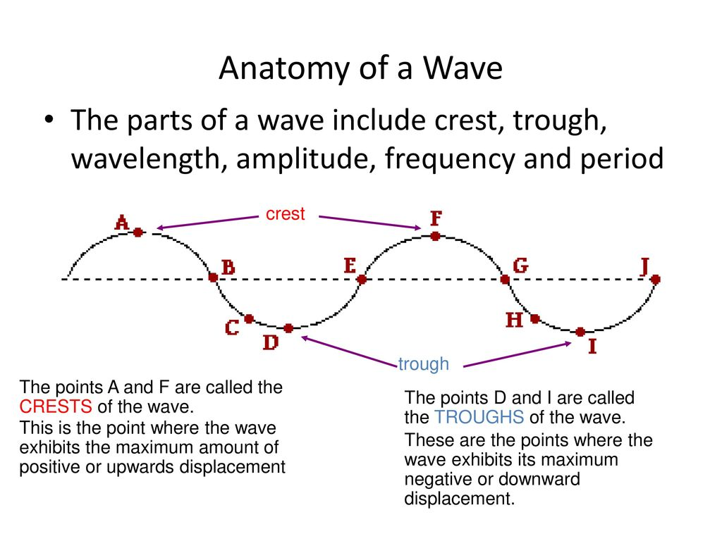 Waves Chapter ppt download