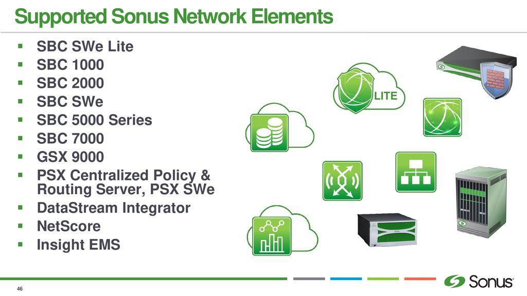 Sonus & Microsoft Skype for Business On Premises, Hybrid and Cloud