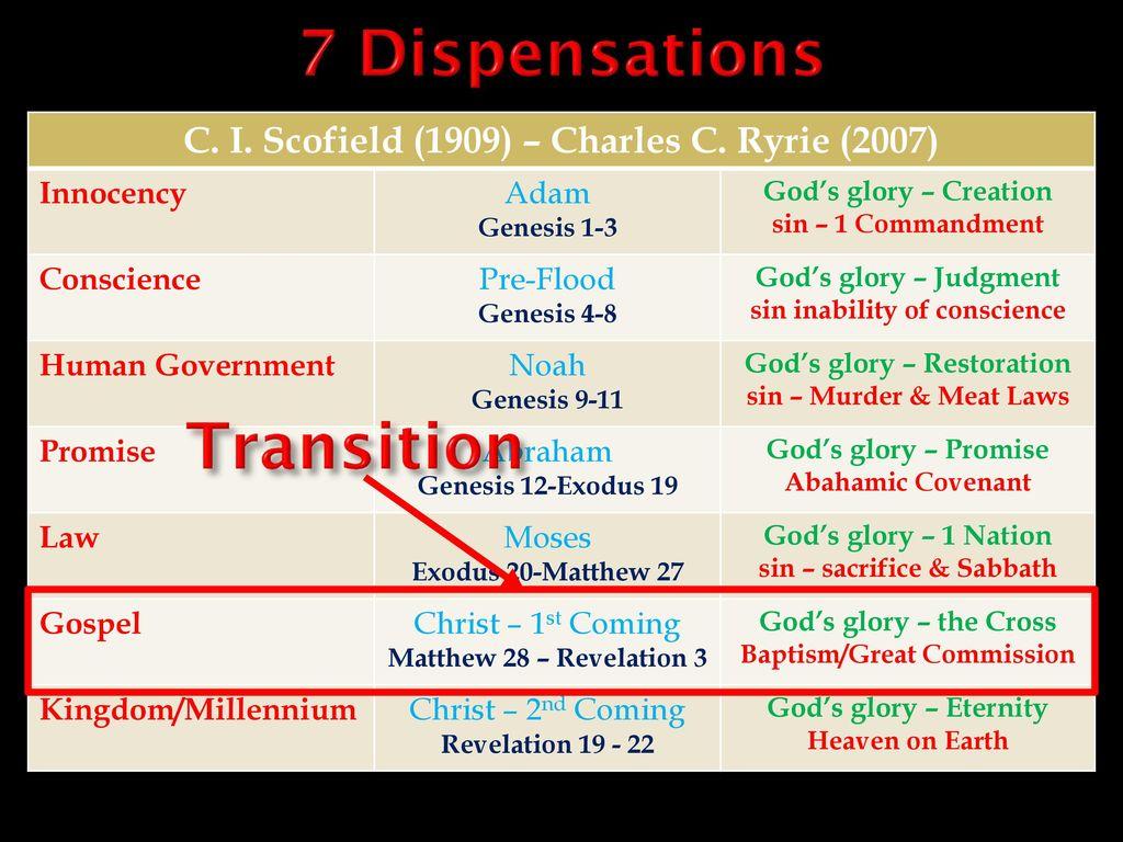 Galatians 41 7 6 Ppt Download