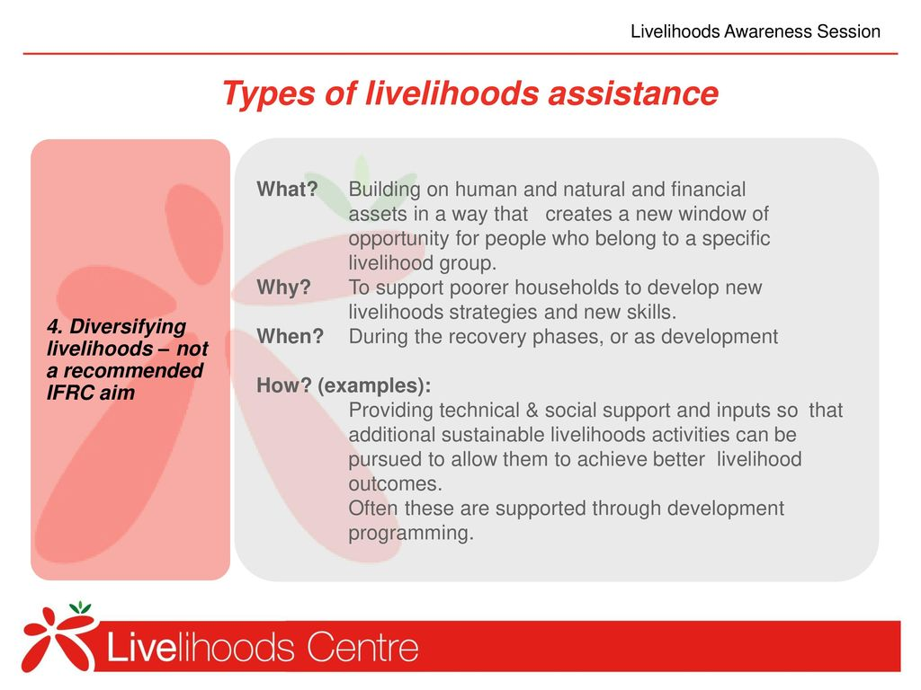 Awareness Session IFRC Livelihoods Resource Centre - ppt download